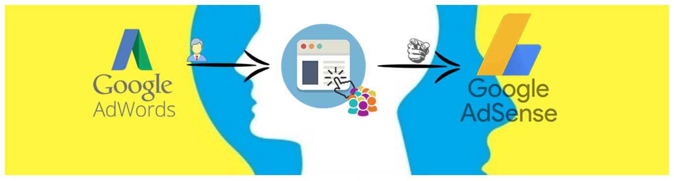 adwords y adsense